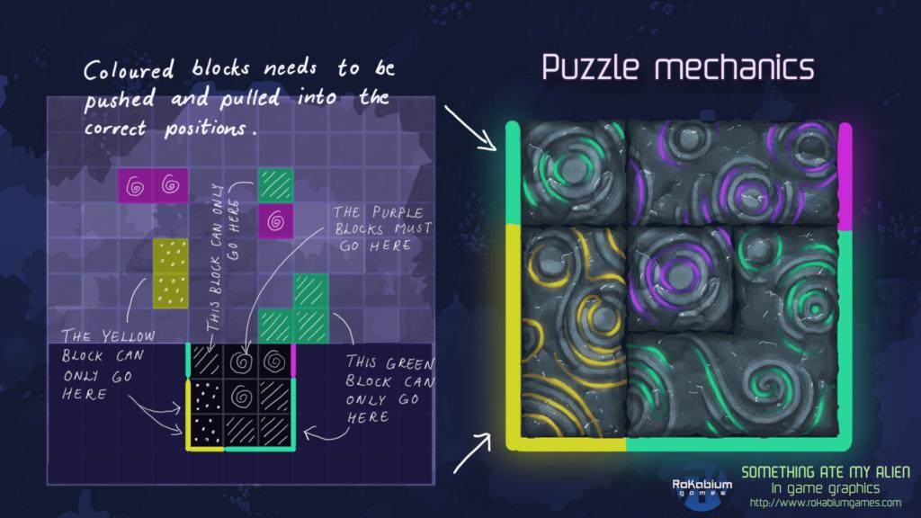 Puzzles of SAMA 2